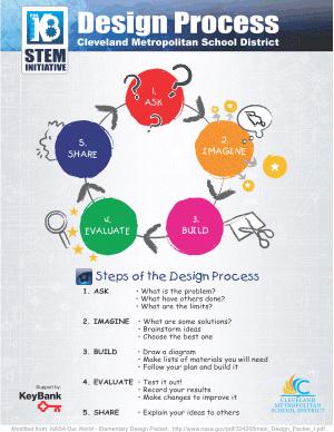 designprocess-poster-8x11web